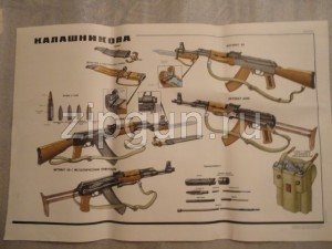 Плакат устройство АК Калашникова